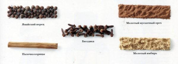 Приправы и специи. Травы и прочие смеси. Вкусовые сочетания